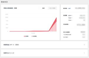 クラウドバンクの資産状況のグラフ